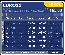 Ordens de Compra e Venda em EURO11