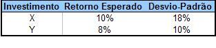 Tabela_2 Ativos